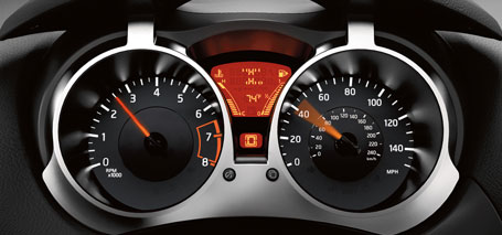 Motorsport Inspired Gauges